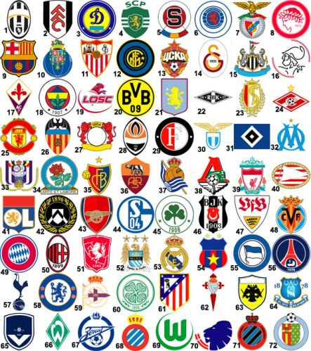 Top 10 Best Soccer Clubs in the World as of 2013